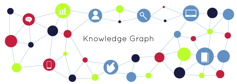 Algoritmo Knowledge Graph do Google